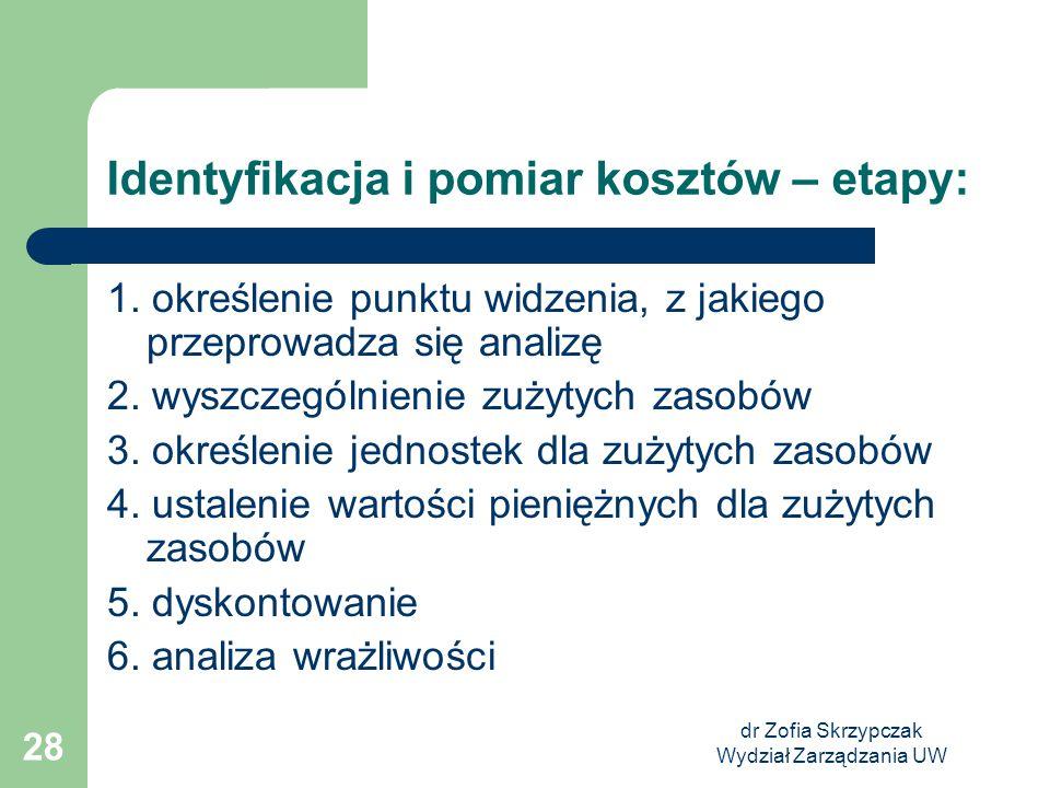 Identyfikacja i pomiar kosztów – etapy: