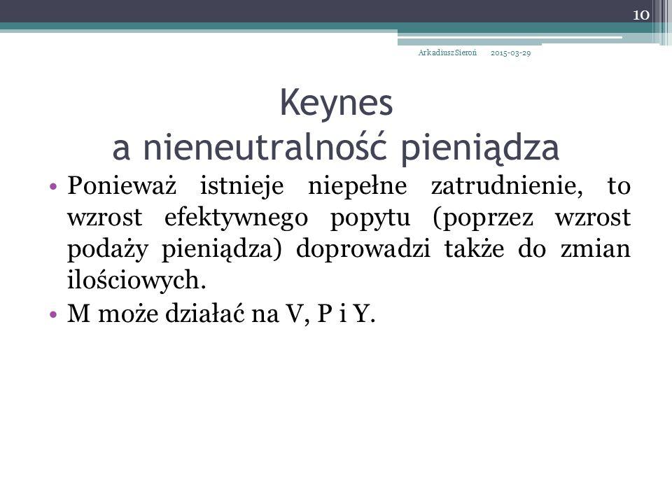 Keynes a nieneutralność pieniądza