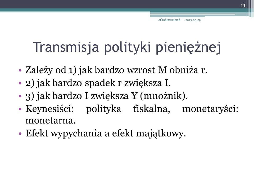 Transmisja polityki pieniężnej