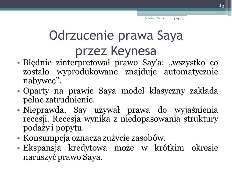 Odrzucenie prawa Saya przez Keynesa