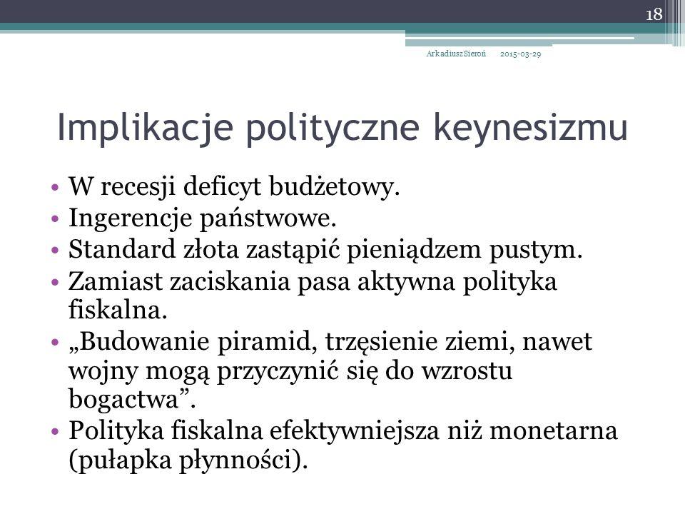 Implikacje polityczne keynesizmu