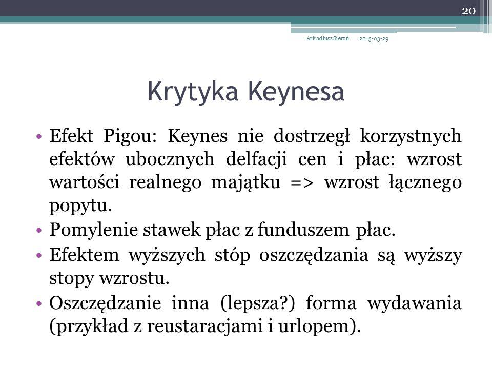 Arkadiusz Sieroń 2017-04-09. Krytyka Keynesa.