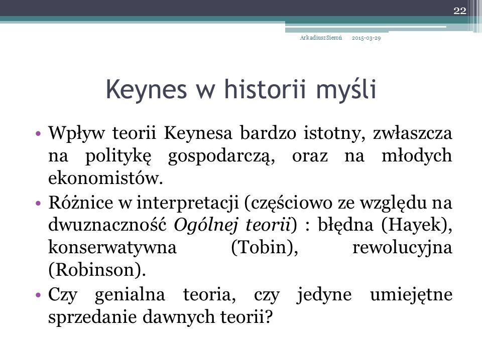 Keynes w historii myśli