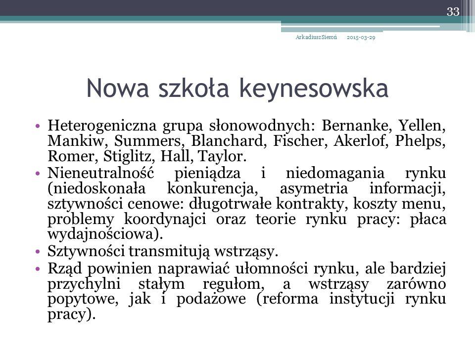 Nowa szkoła keynesowska