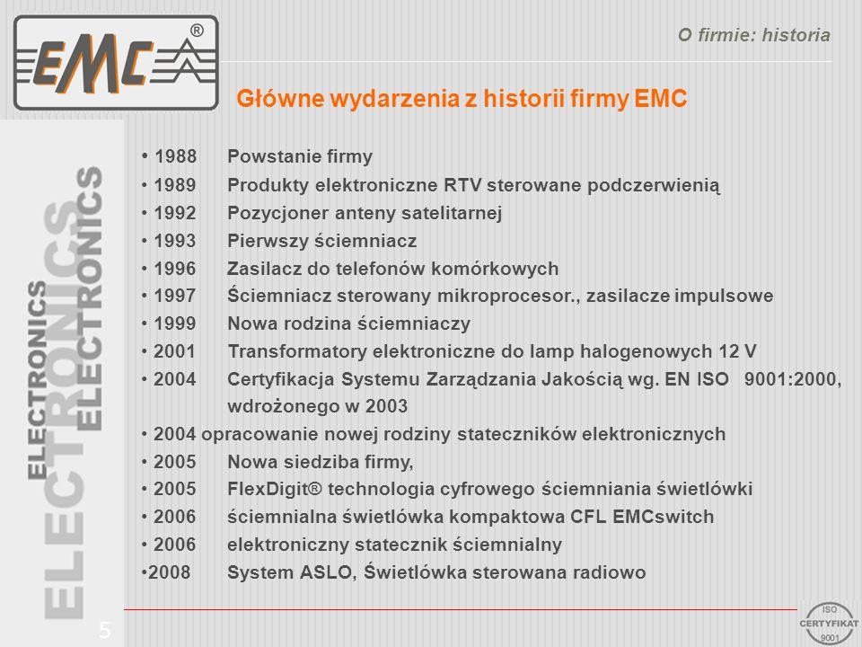 Główne wydarzenia z historii firmy EMC