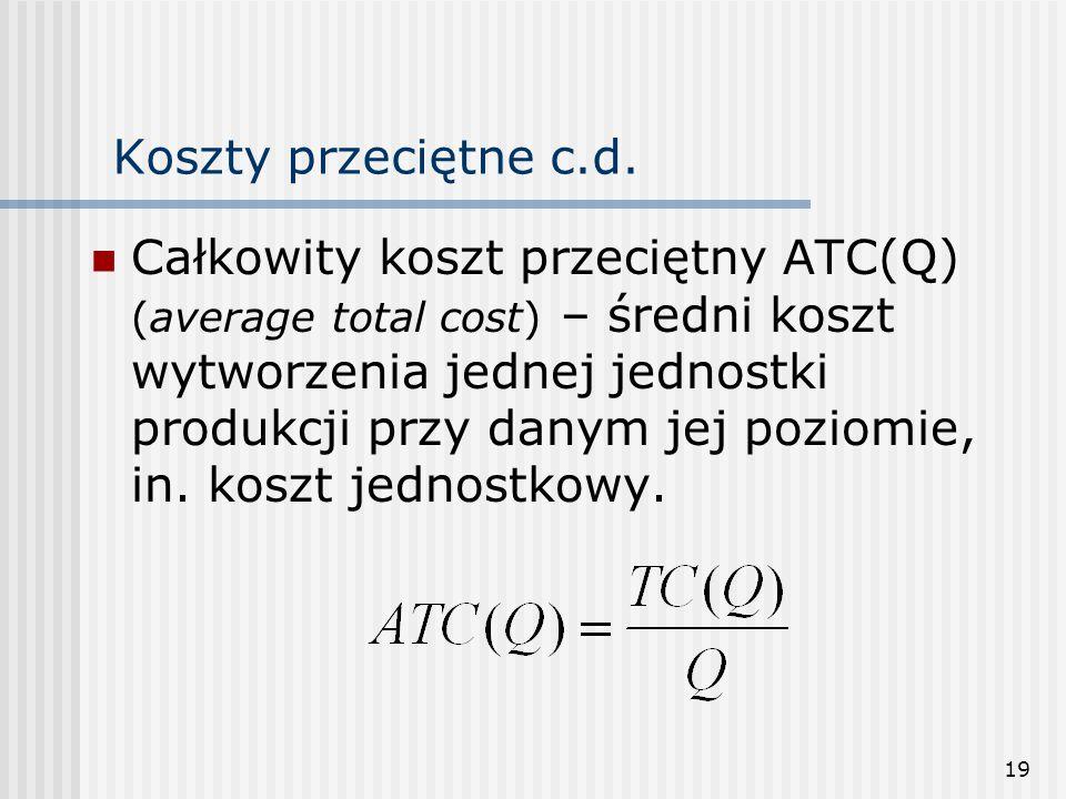 Koszty przeciętne c.d.