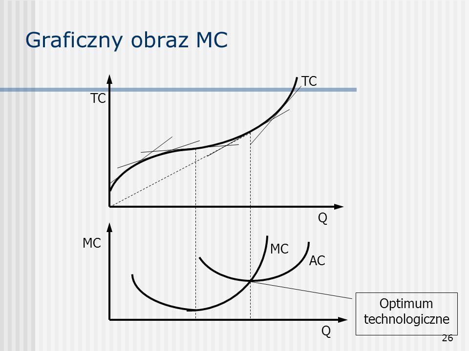 Optimum technologiczne
