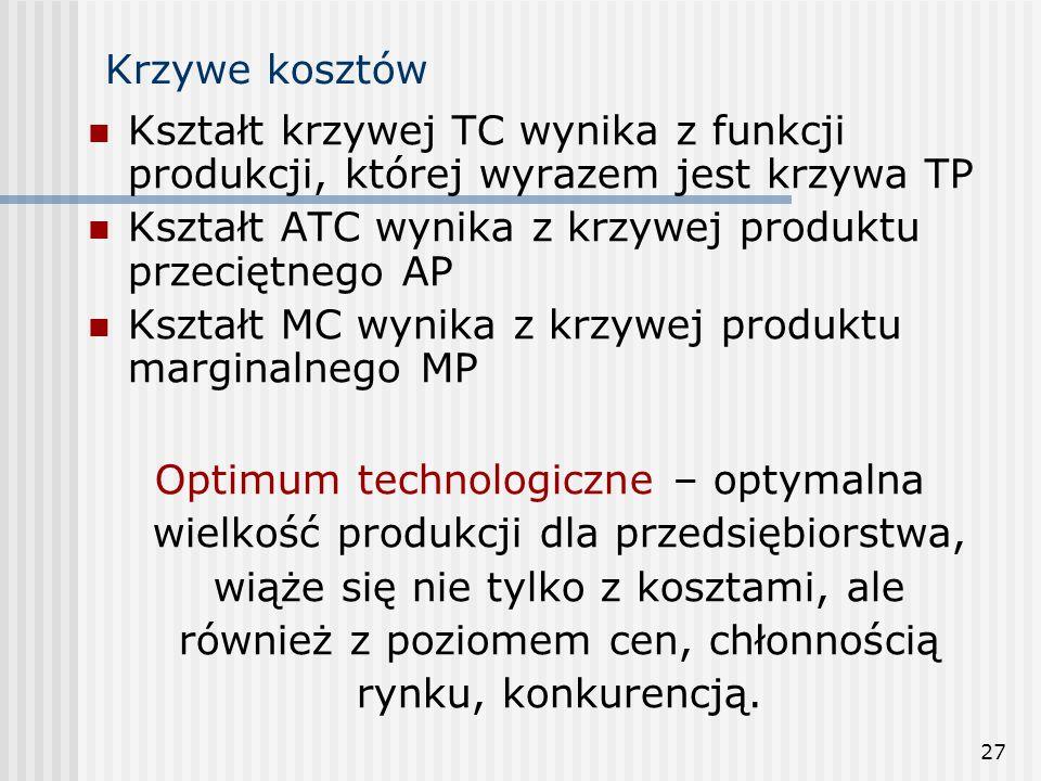 Krzywe kosztów Kształt krzywej TC wynika z funkcji produkcji, której wyrazem jest krzywa TP. Kształt ATC wynika z krzywej produktu przeciętnego AP.
