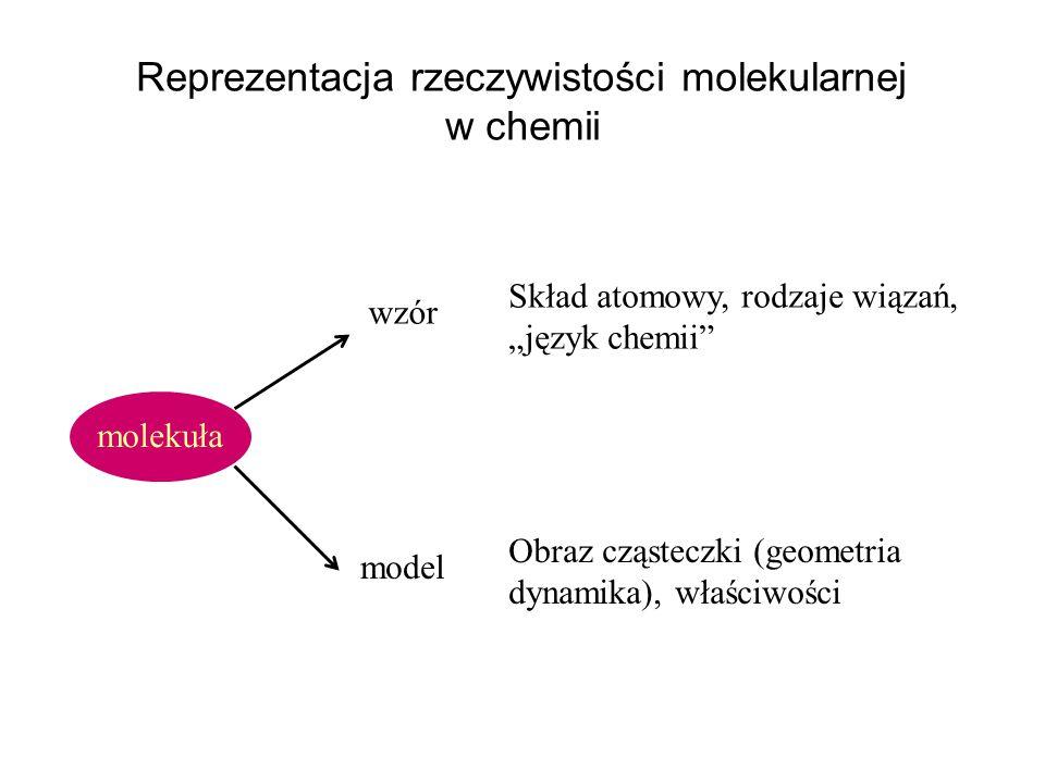 Reprezentacja rzeczywistości molekularnej w chemii
