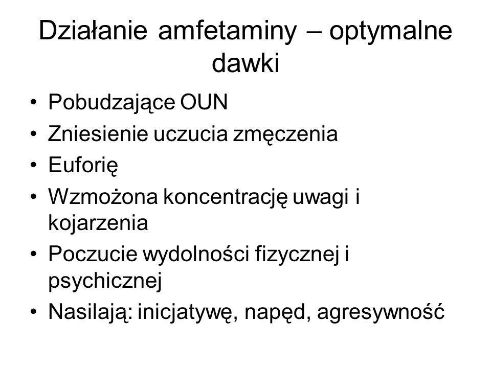 Działanie amfetaminy – optymalne dawki