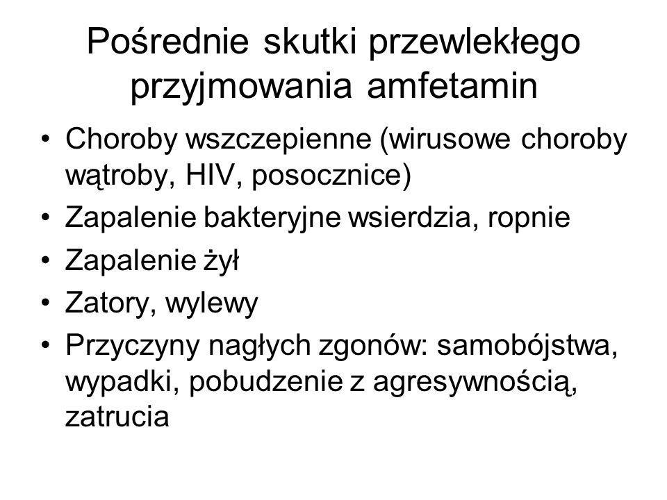 Pośrednie skutki przewlekłego przyjmowania amfetamin