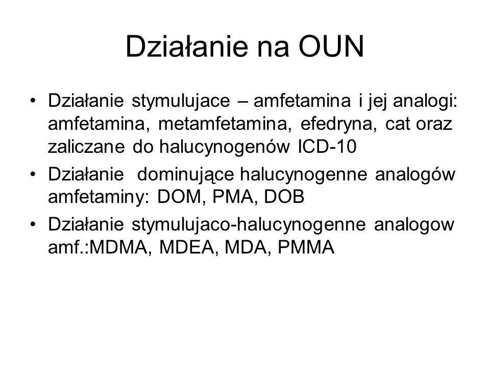 Działanie na OUN Działanie stymulujace – amfetamina i jej analogi: amfetamina, metamfetamina, efedryna, cat oraz zaliczane do halucynogenów ICD-10.
