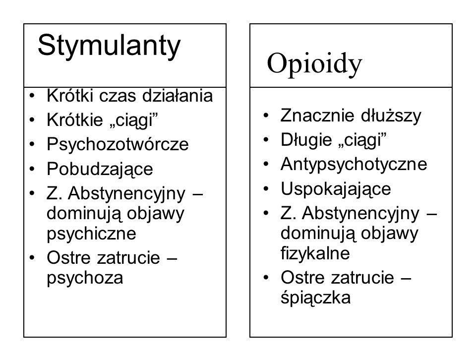 """Stymulanty Opioidy Krótki czas działania Krótkie """"ciągi"""