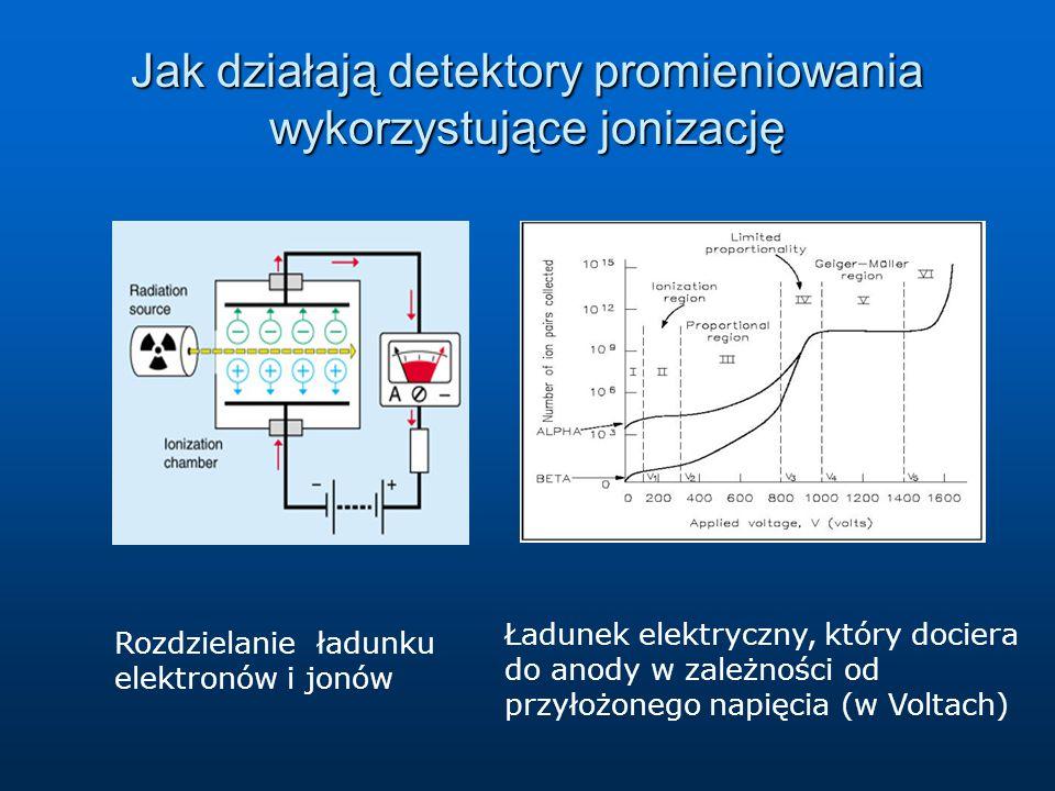 Jak działają detektory promieniowania wykorzystujące jonizację