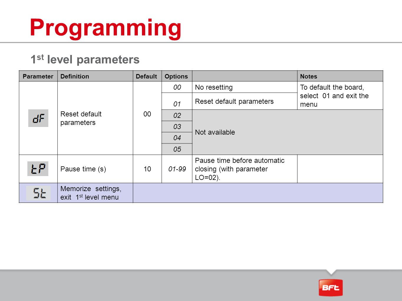 Programming 1st level parameters Reset default parameters 00