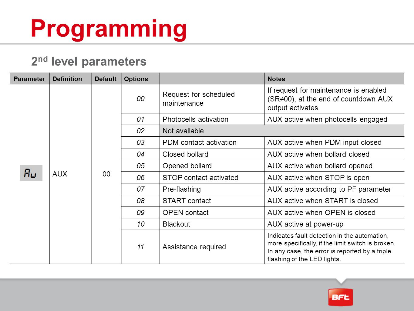 Programming 2nd level parameters AUX 00