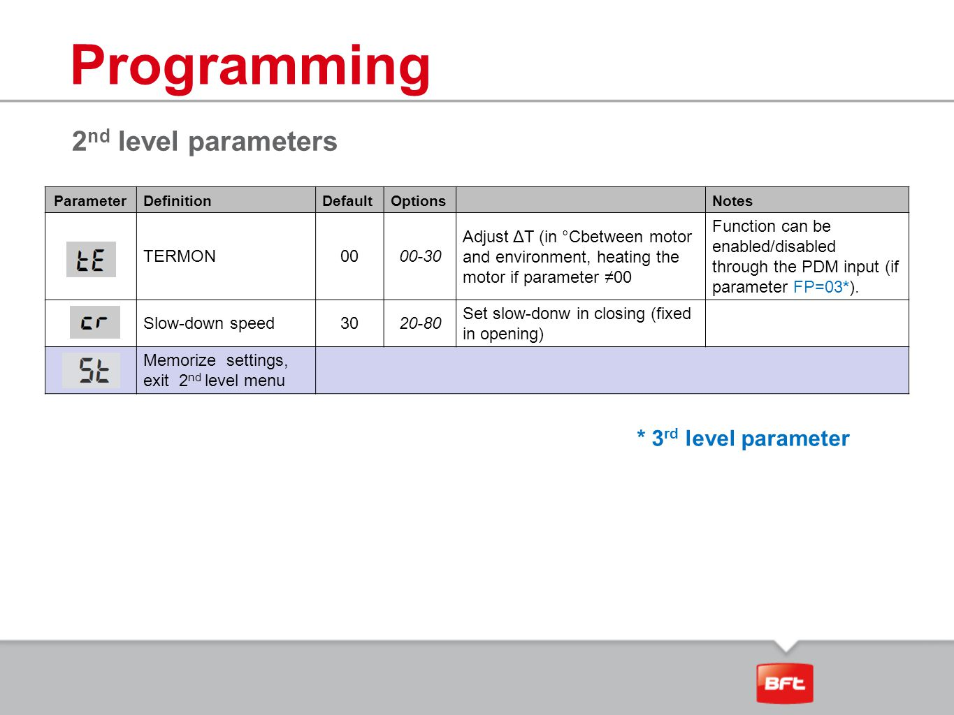 Programming 2nd level parameters * 3rd level parameter TERMON 00 00-30