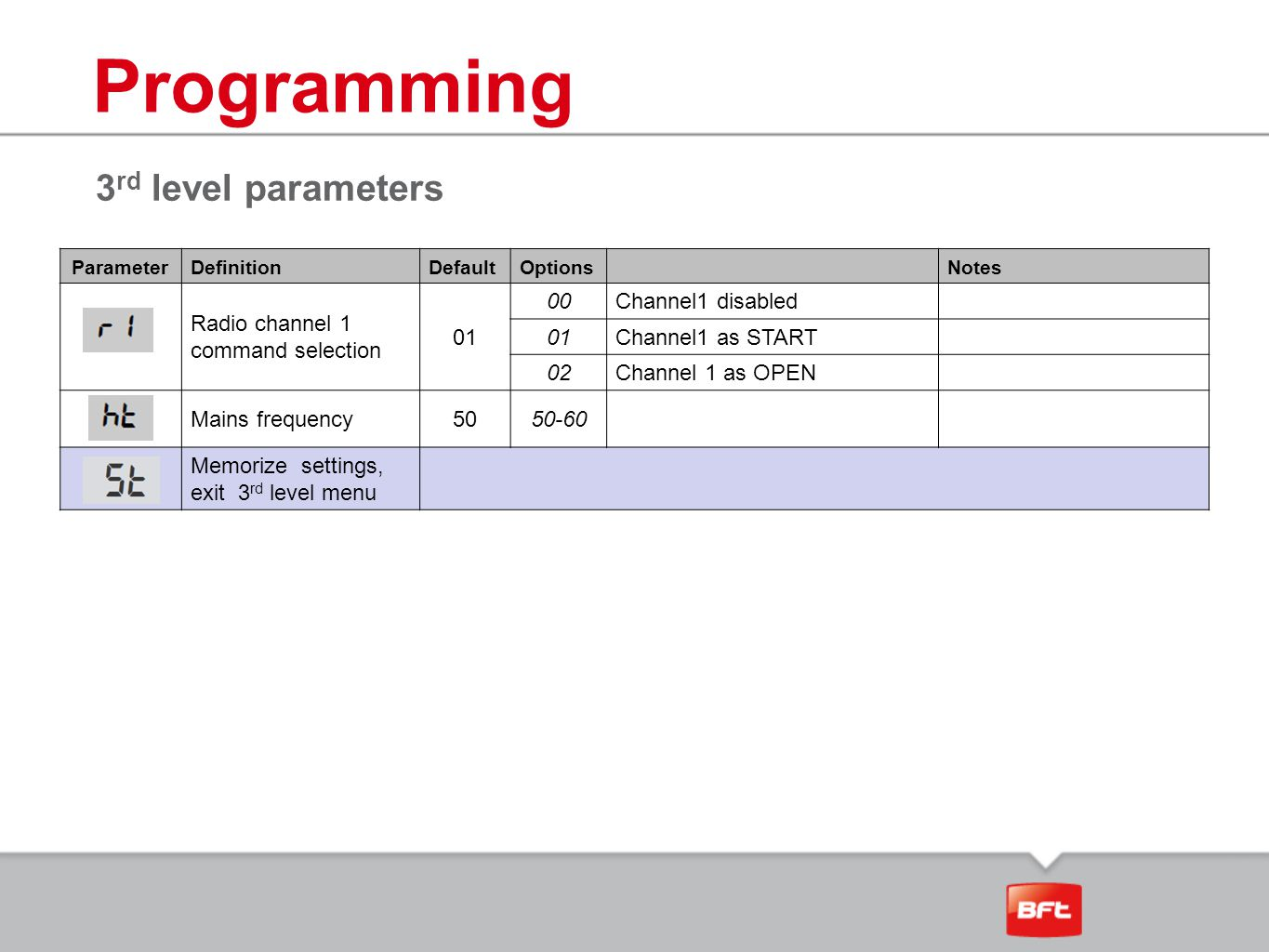 Programming 3rd level parameters Radio channel 1 command selection 01