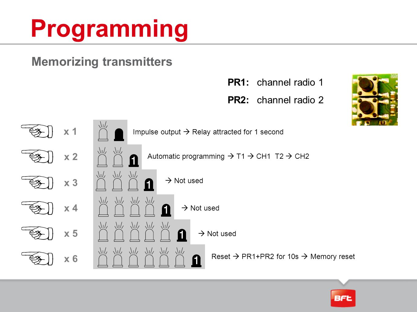 Programming Memorizing transmitters PR1: channel radio 1