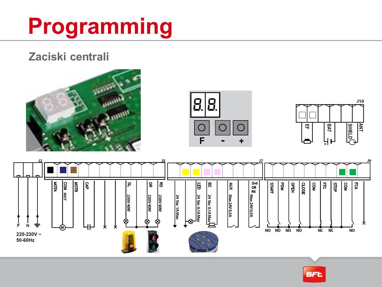 Programming Zaciski centrali