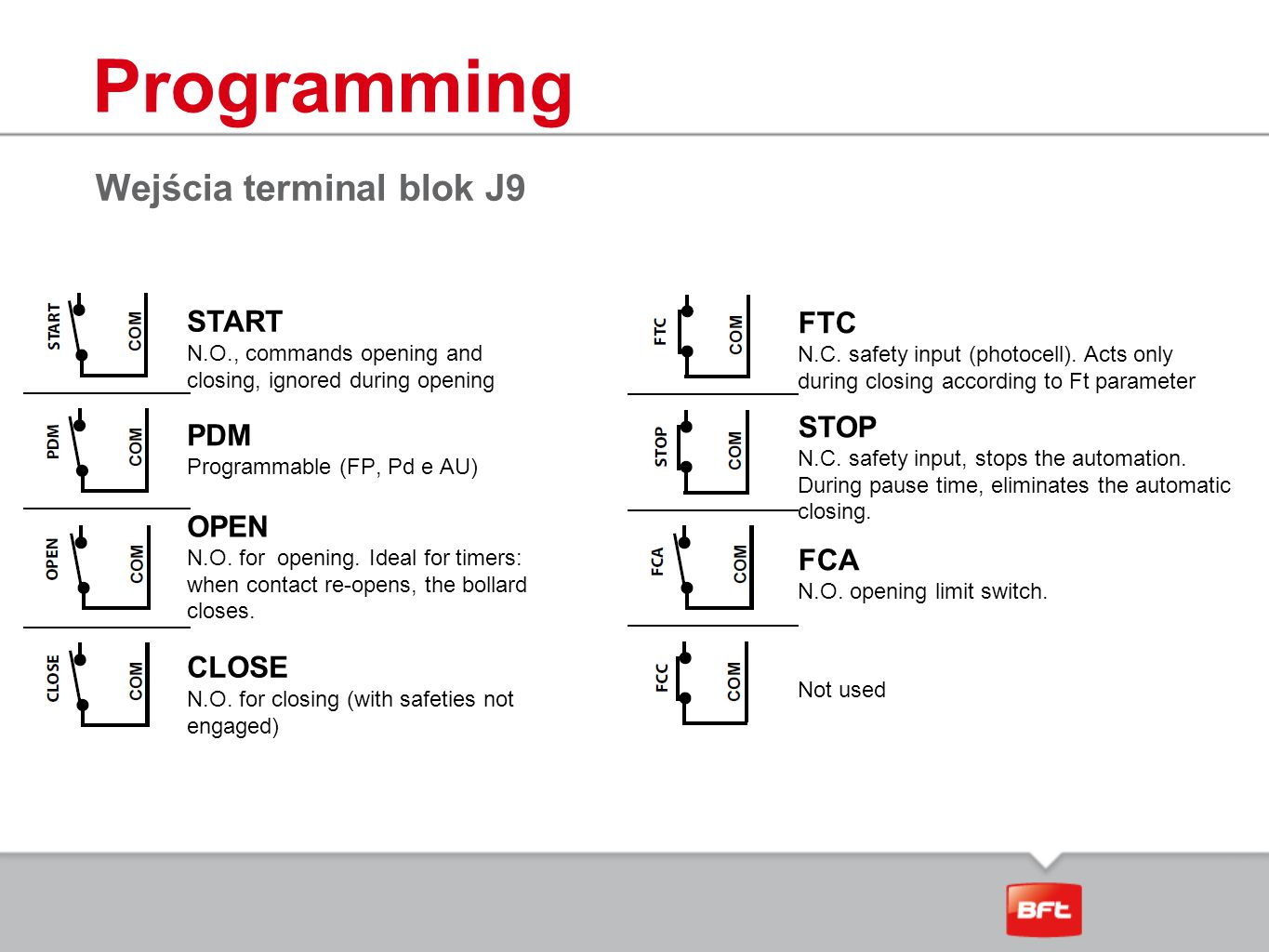 Programming Wejścia terminal blok J9 START FTC STOP PDM OPEN FCA CLOSE