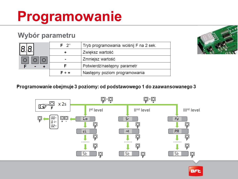 Programowanie Wybór parametru
