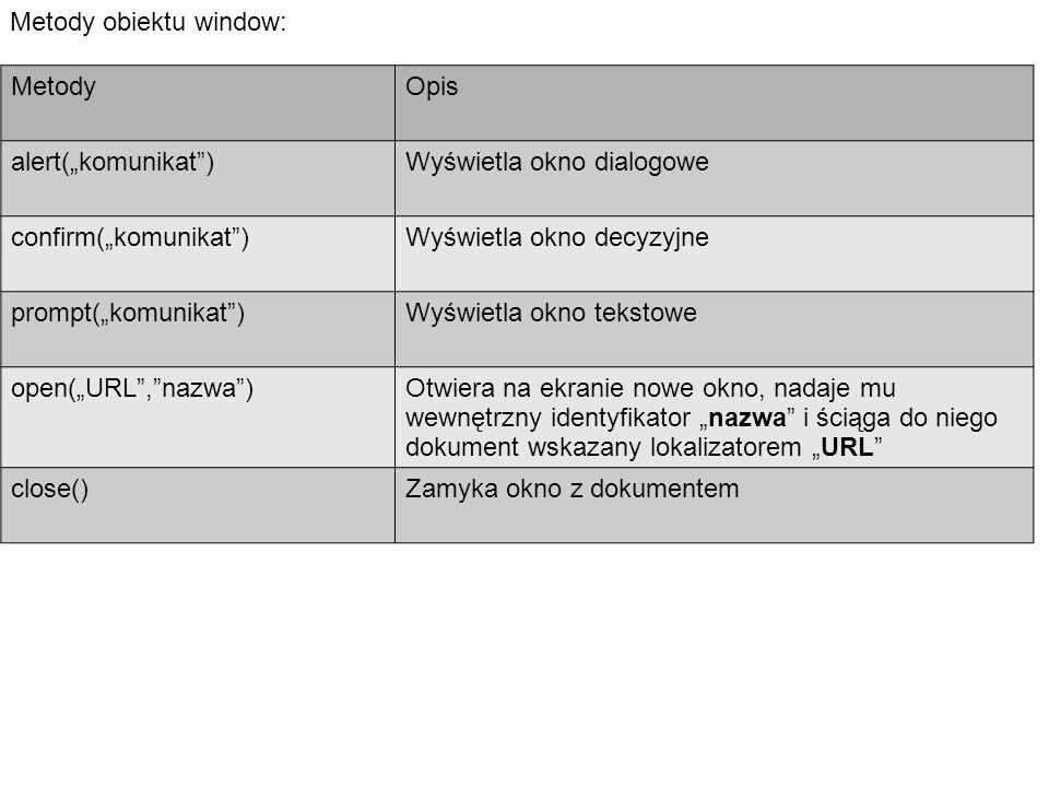Metody obiektu window: