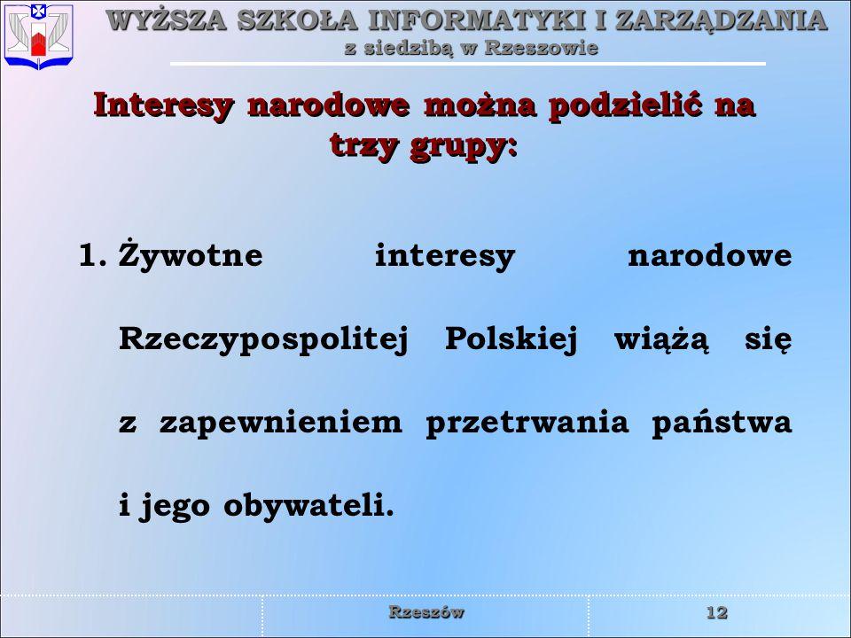 Interesy narodowe można podzielić na trzy grupy: