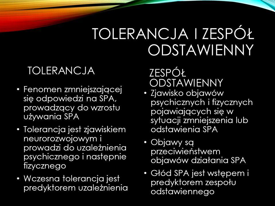 Tolerancja i zespół odstawienny