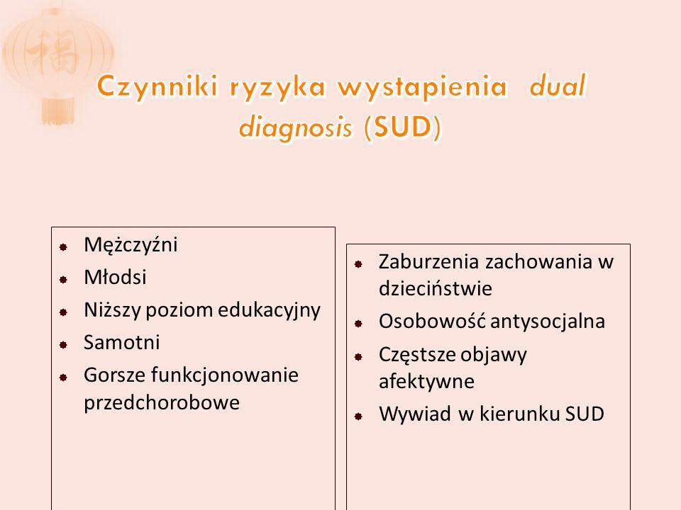Czynniki ryzyka wystapienia dual diagnosis (SUD)