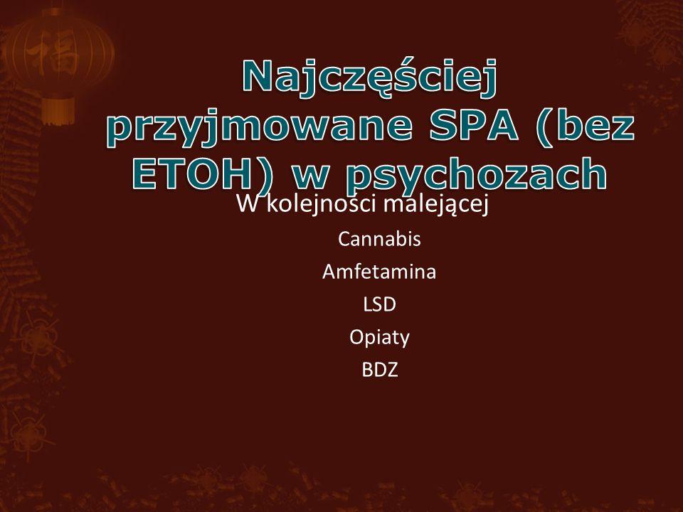Najczęściej przyjmowane SPA (bez ETOH) w psychozach
