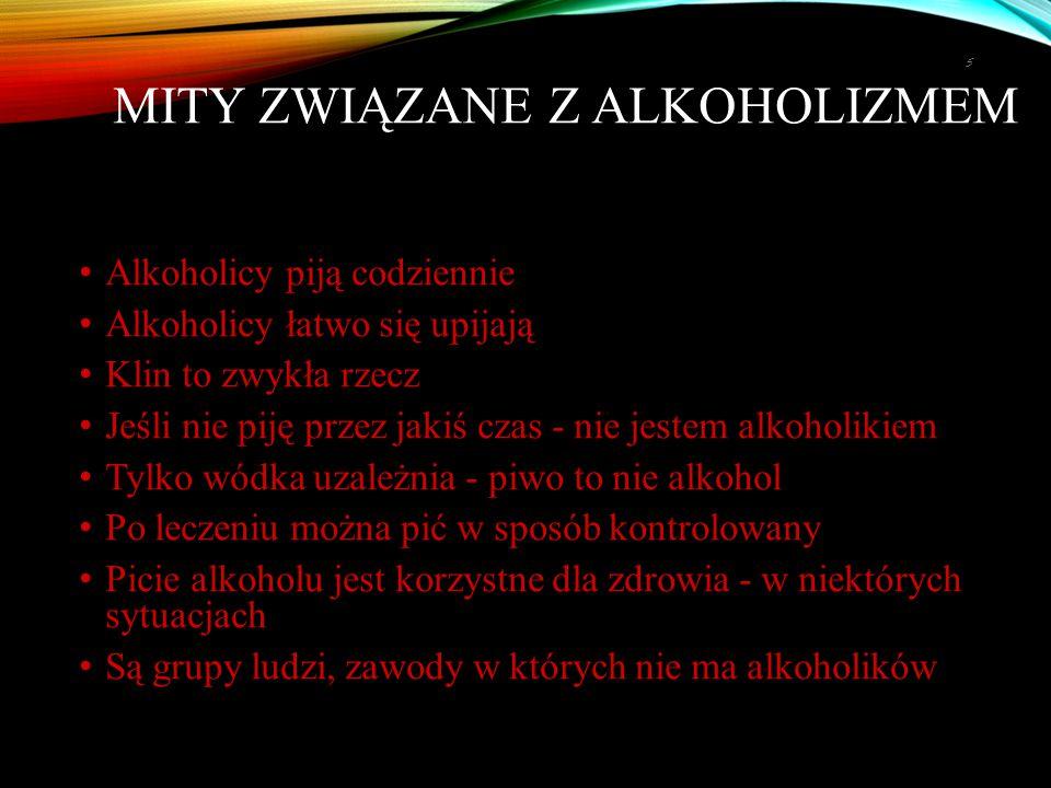 Mity związane z alkoholizmem