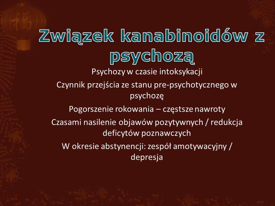 Związek kanabinoidów z psychozą