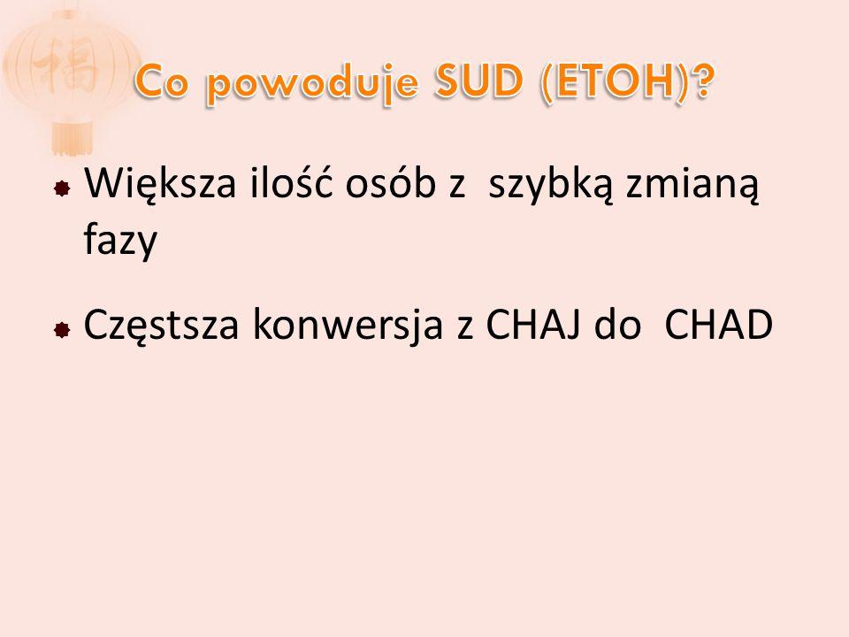 Co powoduje SUD (ETOH) Większa ilość osób z szybką zmianą fazy