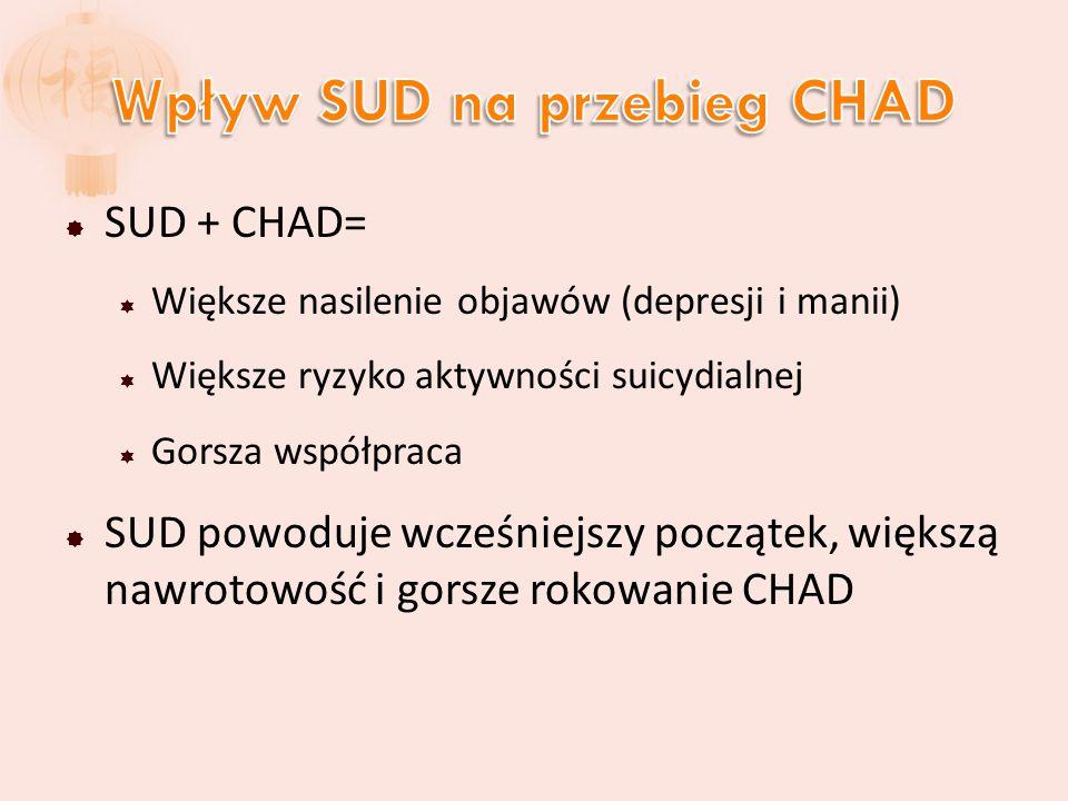 Wpływ SUD na przebieg CHAD