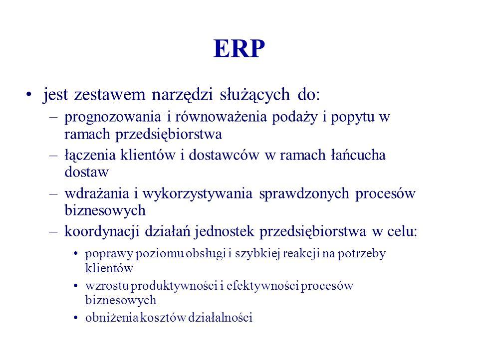 ERP jest zestawem narzędzi służących do: