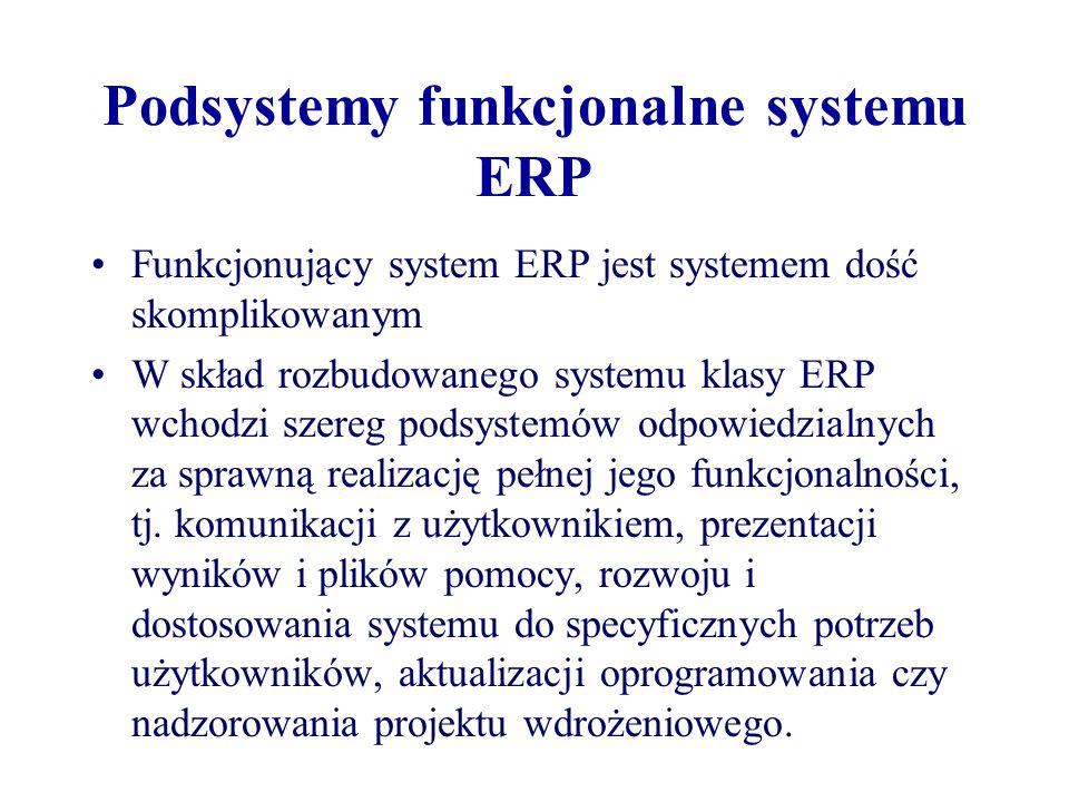 Podsystemy funkcjonalne systemu ERP