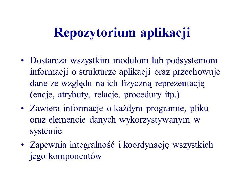 Repozytorium aplikacji