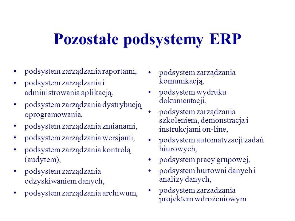 Pozostałe podsystemy ERP