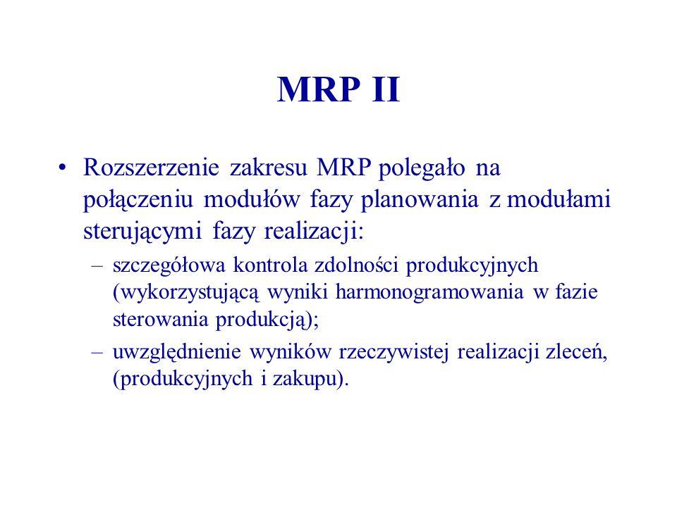 MRP II Rozszerzenie zakresu MRP polegało na połączeniu modułów fazy planowania z modułami sterującymi fazy realizacji: