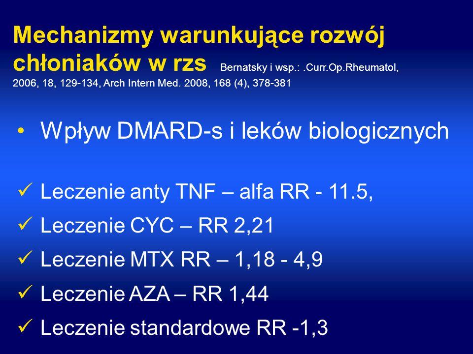 Wpływ DMARD-s i leków biologicznych