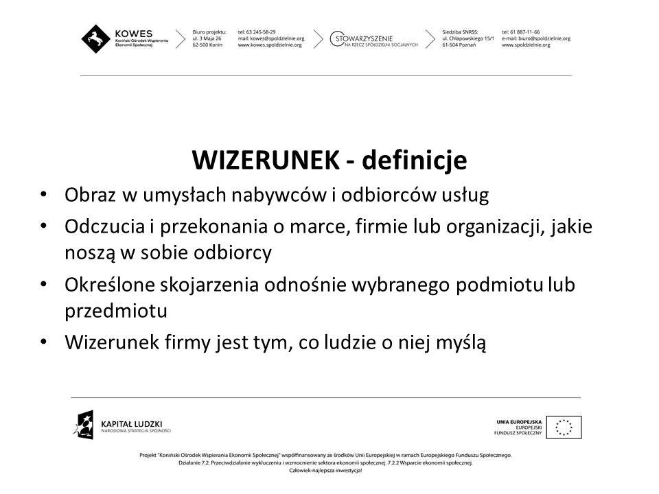 WIZERUNEK - definicje Obraz w umysłach nabywców i odbiorców usług