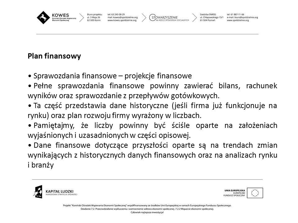 Plan finansowy Sprawozdania finansowe – projekcje finansowe.