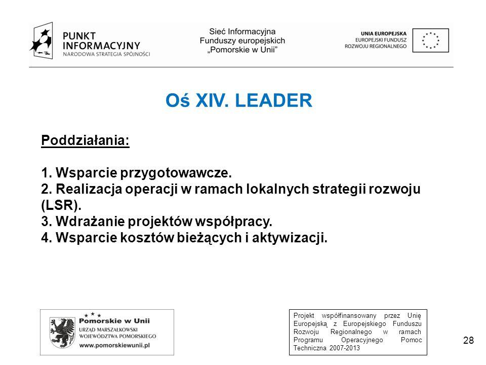 Oś XIV. LEADER Poddziałania: 1. Wsparcie przygotowawcze.
