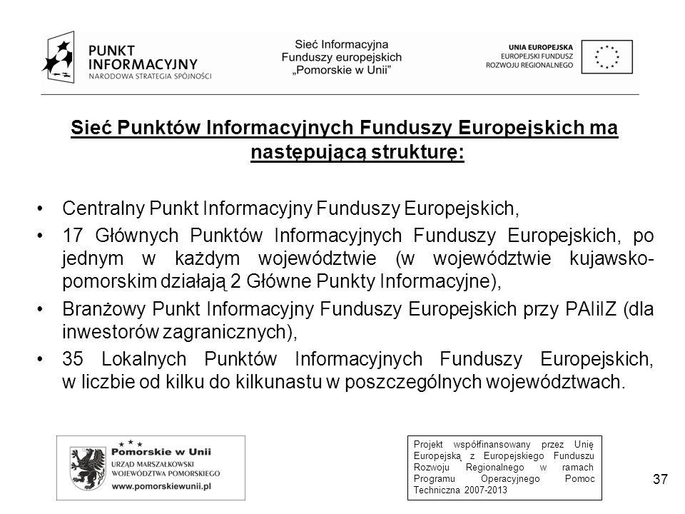 Sieć Punktów Informacyjnych Funduszy Europejskich ma następującą strukturę:
