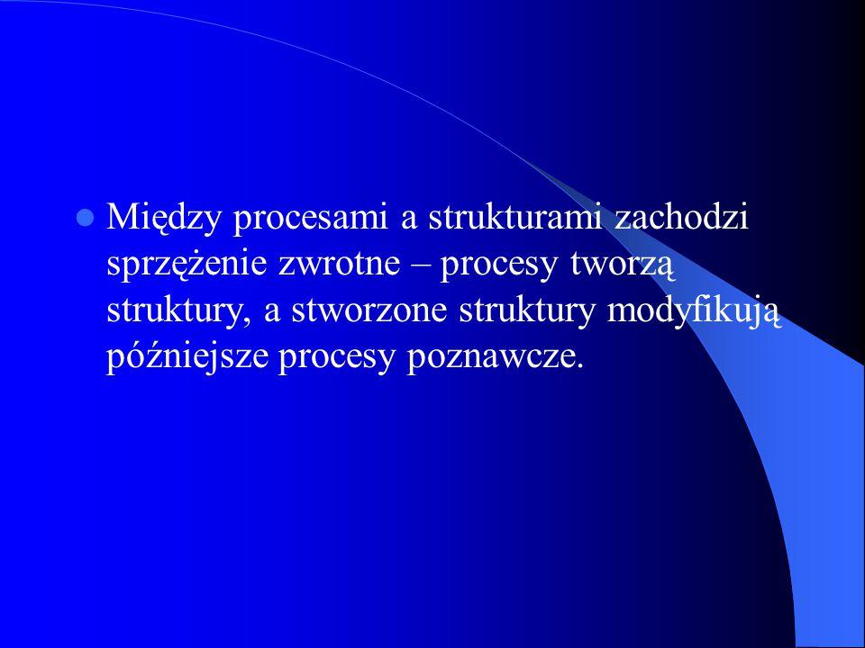 Między procesami a strukturami zachodzi sprzężenie zwrotne – procesy tworzą struktury, a stworzone struktury modyfikują późniejsze procesy poznawcze.