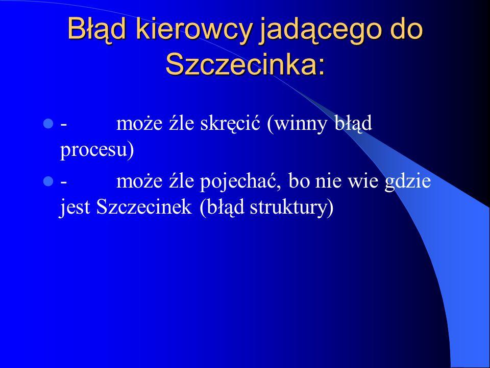 Błąd kierowcy jadącego do Szczecinka: