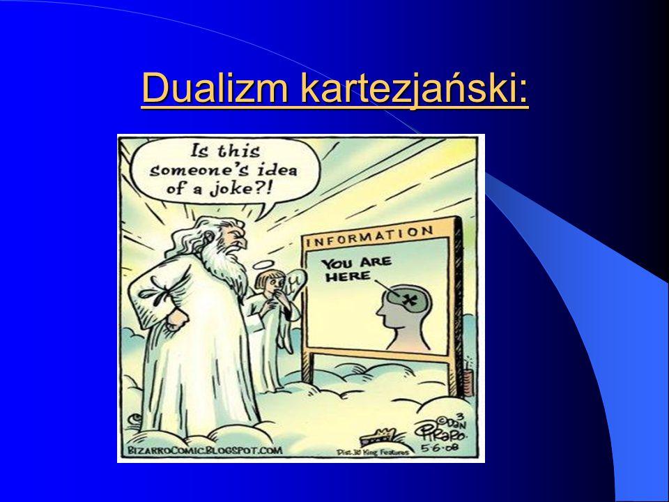 Dualizm kartezjański: