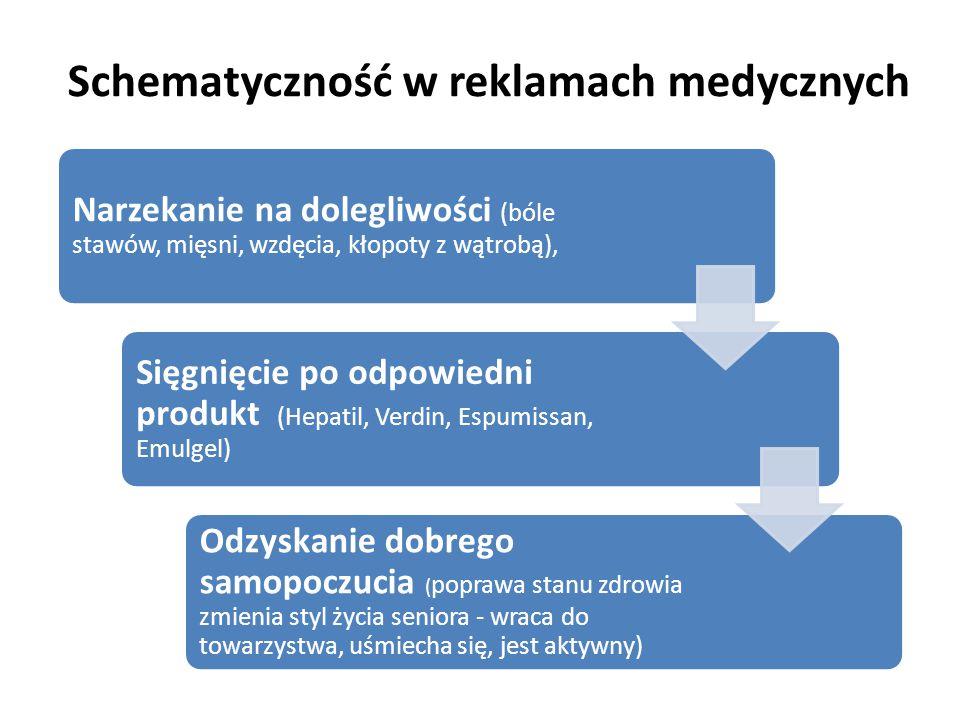 Schematyczność w reklamach medycznych