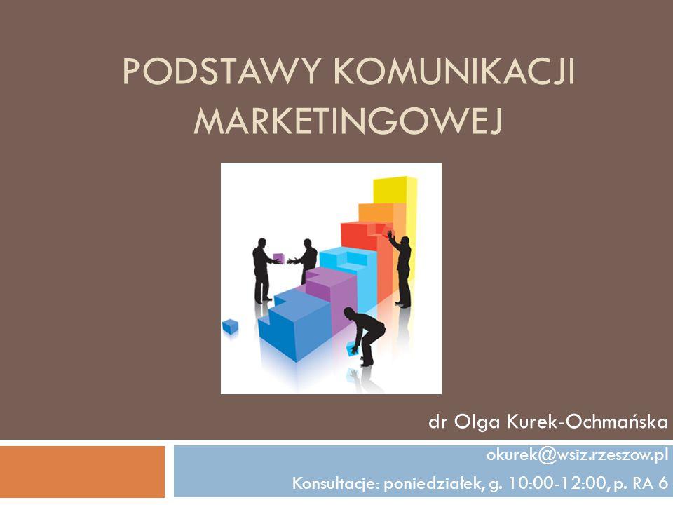 Podstawy komunikacji marketingowej